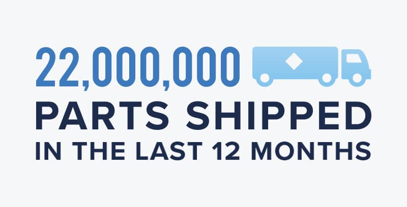22,000,000 parts shipped